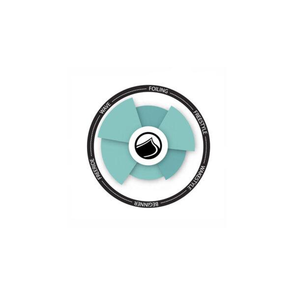 Wow_wheel
